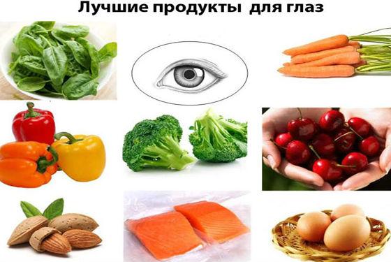 Продукты, которые полезны для улучшения зрения