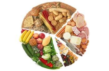 основы раздельного питания для похудения для начинающих