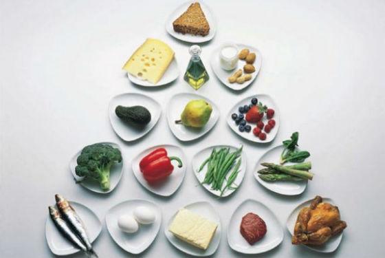 Продукты, которые можно употреблять на диете